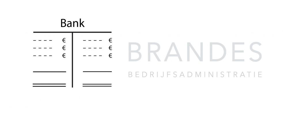 Brandes Huisstijl ontwerpen Brandaris Enschede 02